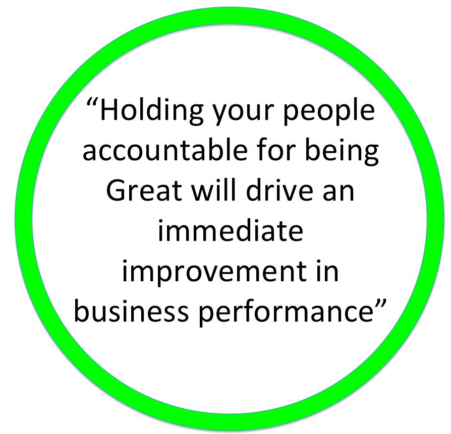 Measuring Great -