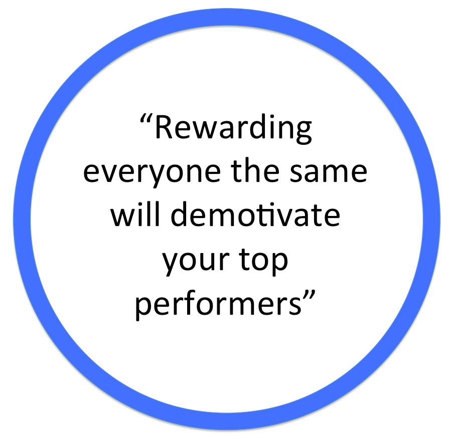 Rewarding Great -